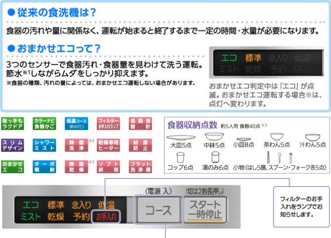 MITSUBISHI 三菱電機の食器洗い機の機能について 従来の食洗機は?おまかせエコって?